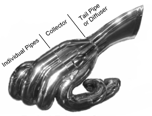 A typical F1 V10 exhaust system