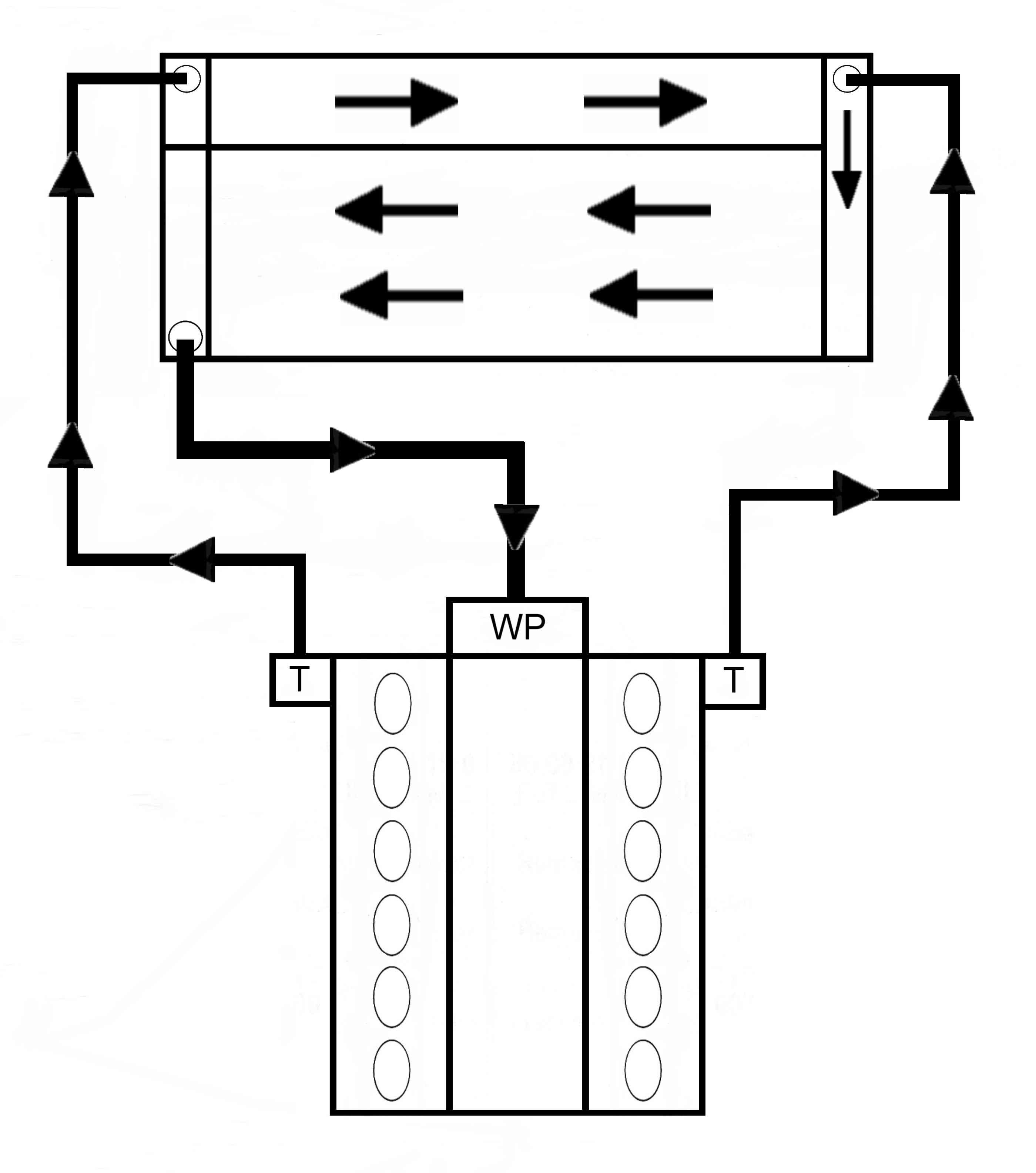 Fig. 4 Essentials of the XJ12/XJS cooling system.