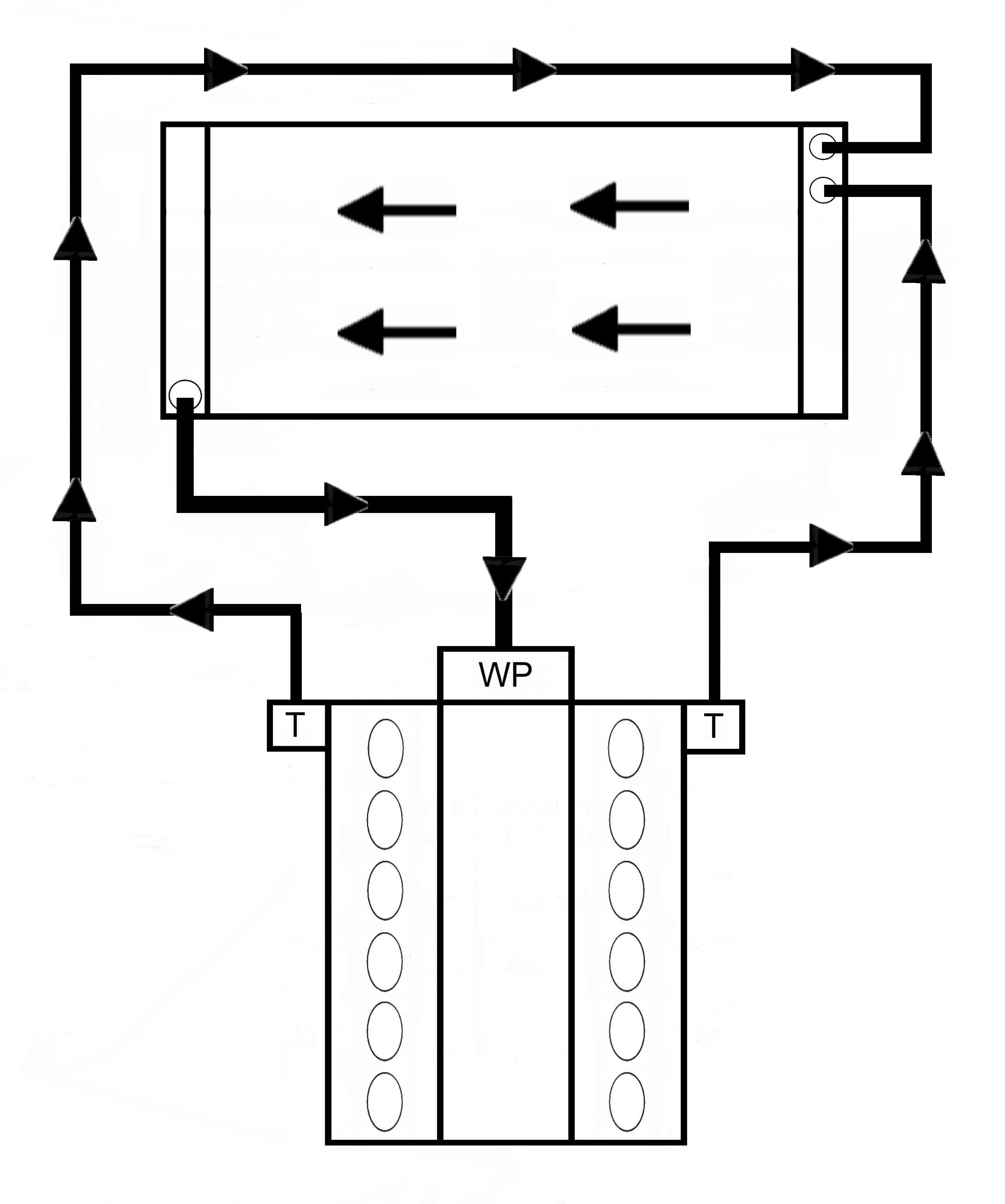 Fig. 2 How a single pass system might be arranged for an XJ12/XJS cooling system.