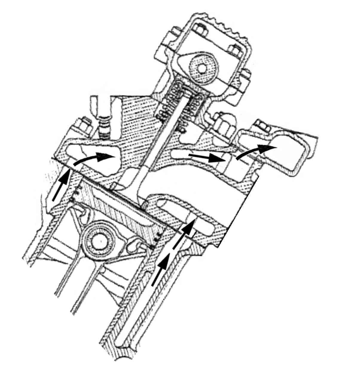 Fig. 5 Coolant flow through V12 head